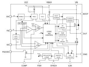 The block diagram of the A7987