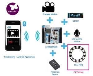 The Smart Doorbell Demo