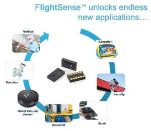ToF proximity sensor unlocks endless new applications