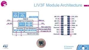 Teseo LIV3F