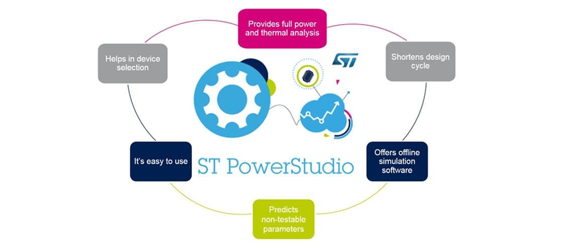 Join Our ST PowerStudio Webinar – 26 June 18:30 CEST, 11:30 CDT