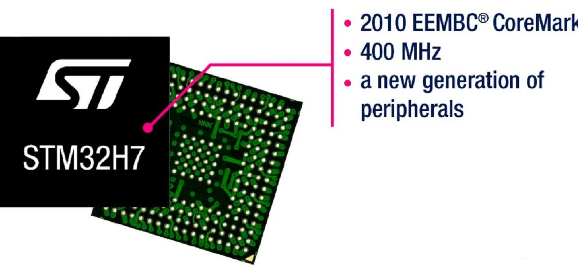 See the new, record-breaking, STM32H7 MCU in action
