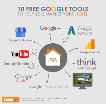 10 Free Google Tools to help you with your Hotel Marketing
