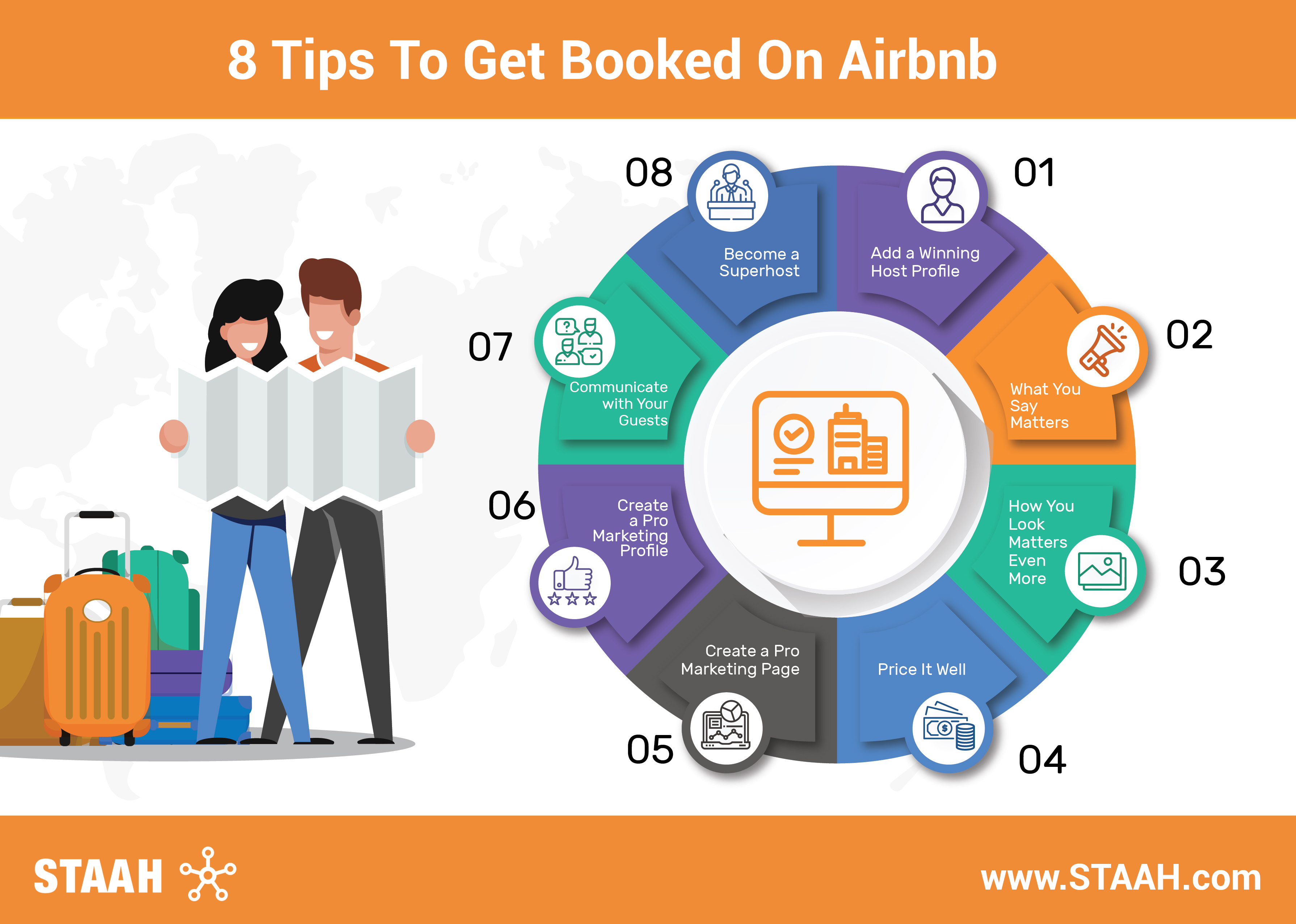 How To Get More Booked On Airbnb? - STAAH Blog