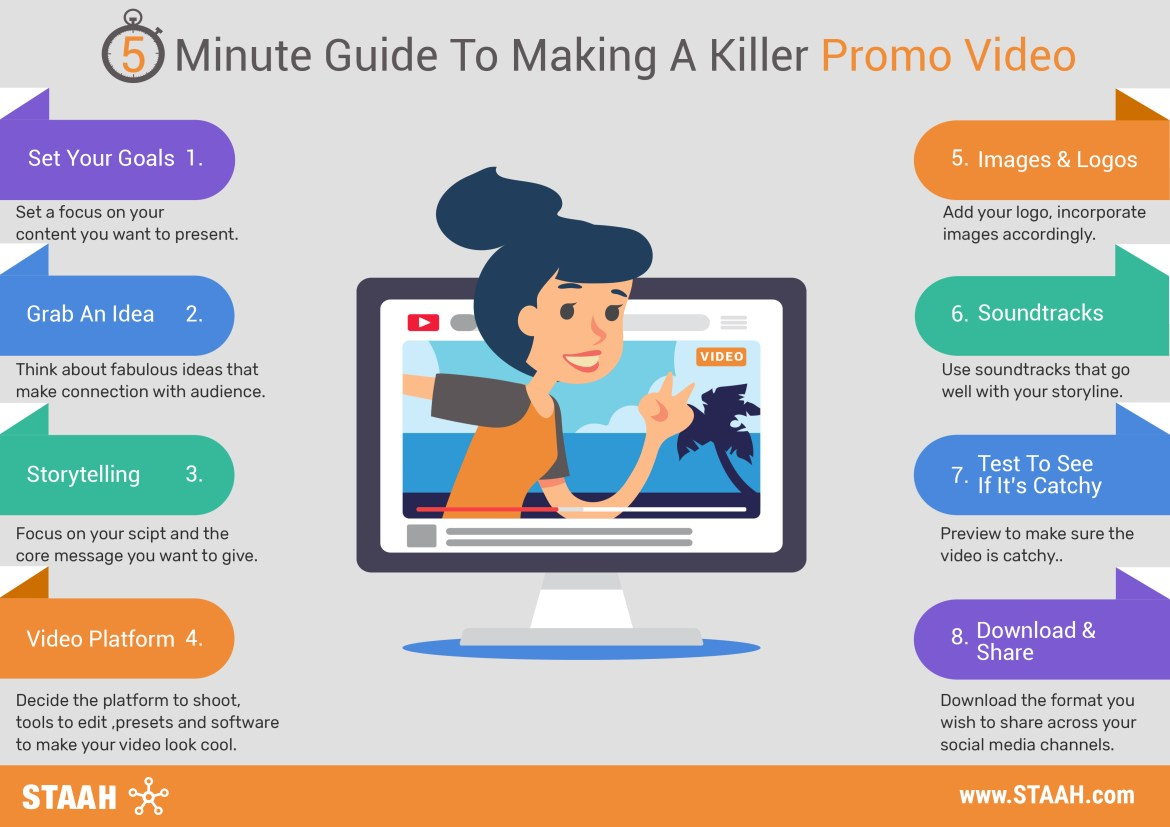 5 Minute Guide To Making A Killer - STAAH