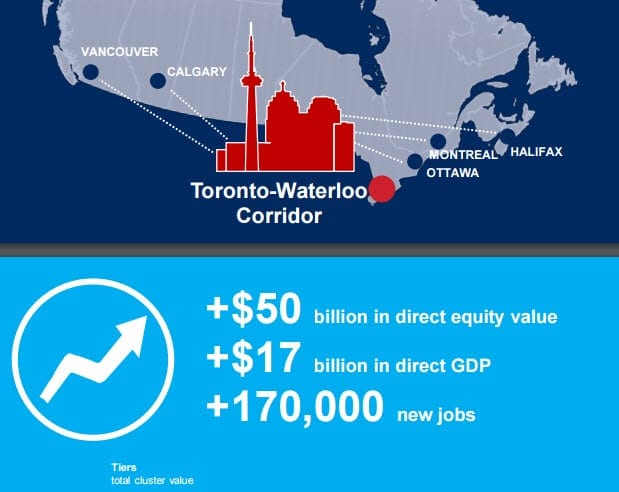 TechNorth McKinsey Report: Benefits of AI for Toronto-Waterloo Innovation Corridor