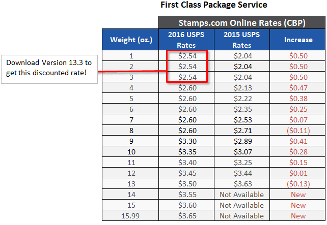 first class package service