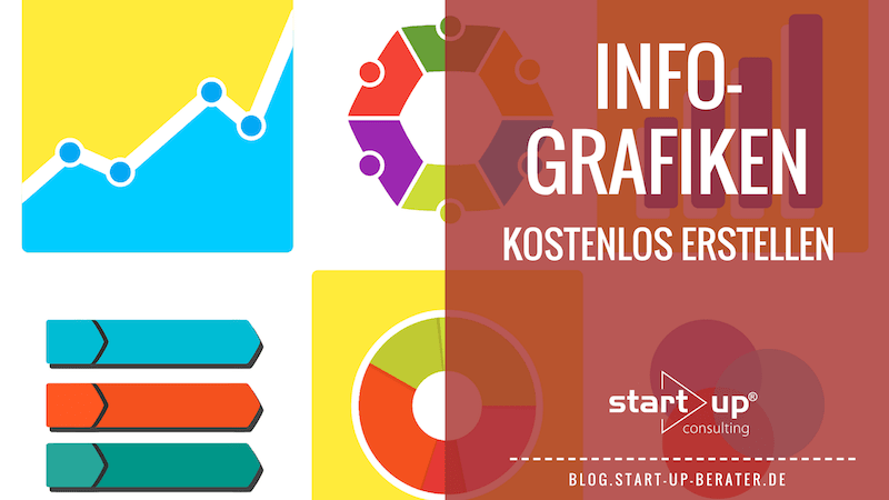 Infografiken: Welches Tool funktioniert?