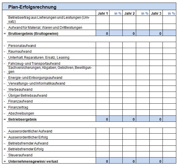 die vorliegende - Businessplan Beispiel Dienstleistung