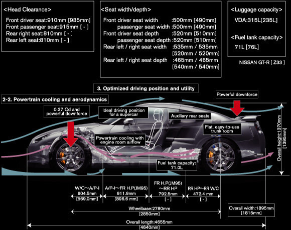 Back Gt Gallery For Gt Generator Diagram Simple