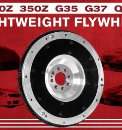 the huge benefit of lightweight flywheels for nissan 350z 370z g35 g37 q60 3 7 z33 z34 stillen garage [ 2160 x 1500 Pixel ]