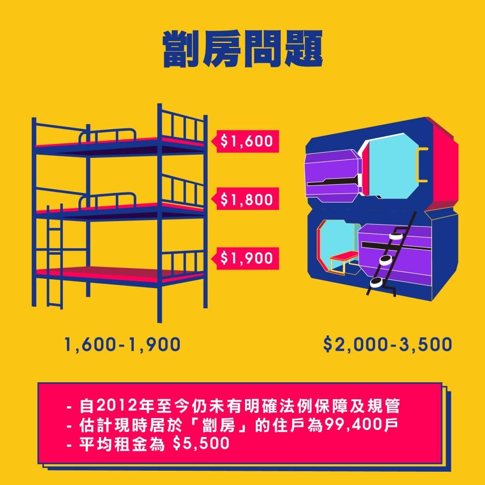 劏房未有規管下,越來越多,越來越貴,衛生環境越來越惡劣