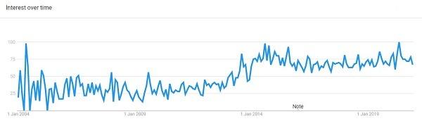 nursing pillow trending product 2020