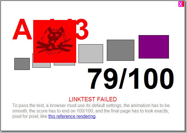 Beim Acid3 Test erreicht Google Chrome 79 von 100 möglichen Punkten.