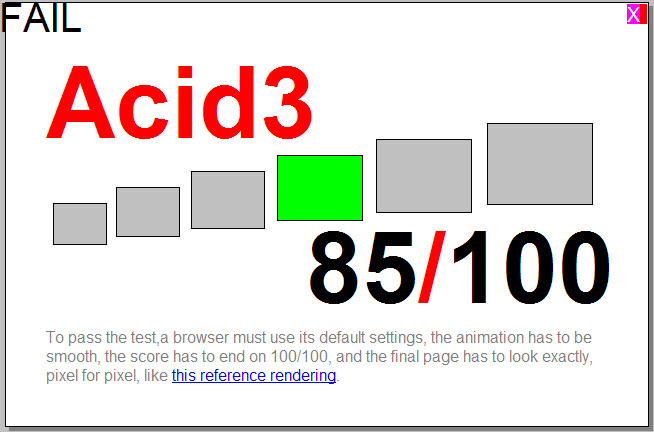 Beim Acid3 Test erreicht Opera 9.62 85 von 100 möglichen Punkten.