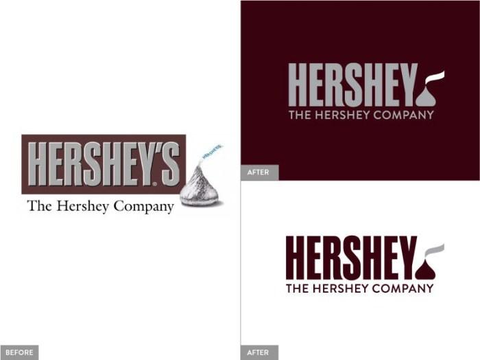 Hershey Logo Redesign