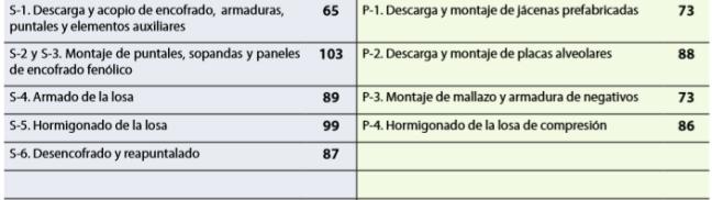 Tabla comparativa en la ejecución del forjado