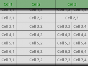 Scrolling Table with column spans