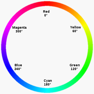 RGB_color_circle