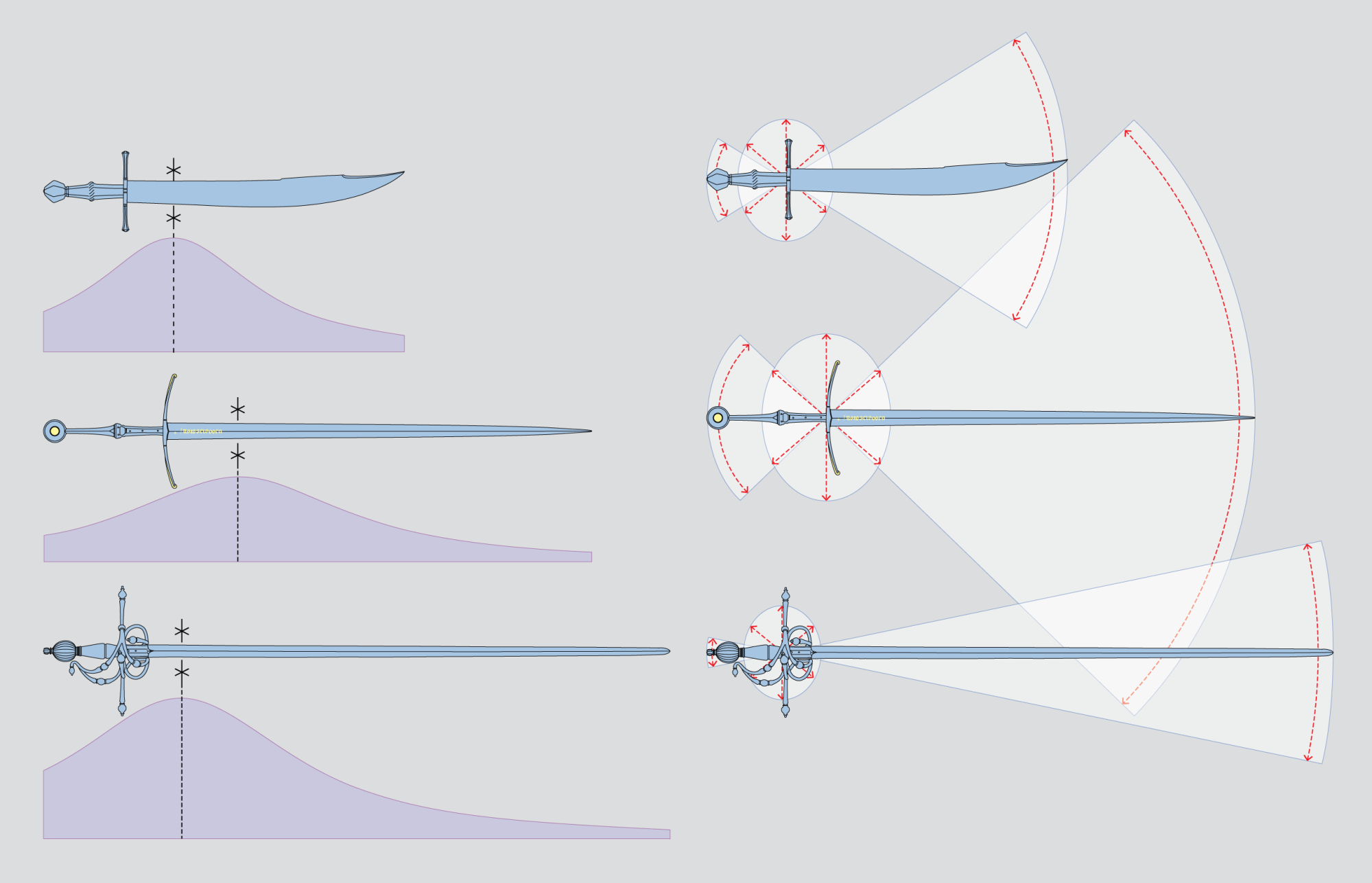 hight resolution of effective mass curves and agility diagram of three very different swords