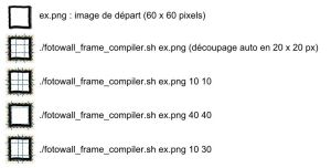 Exemples de découpages d'une image