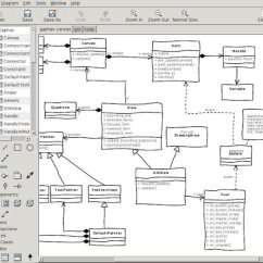 Sequence Diagram Tool Open Source Pictures Of A Volcano Uml Tools For Ubuntu | Sudobits – Free And Stuff
