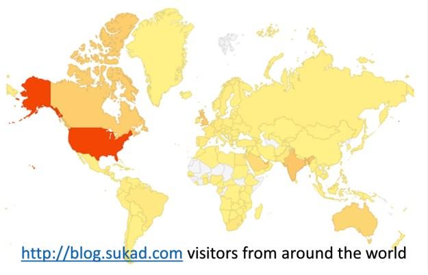 Blog Visitors