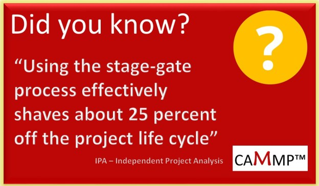 Proper Stage-Gate Methodology abd early planning can save 25% on project schedule