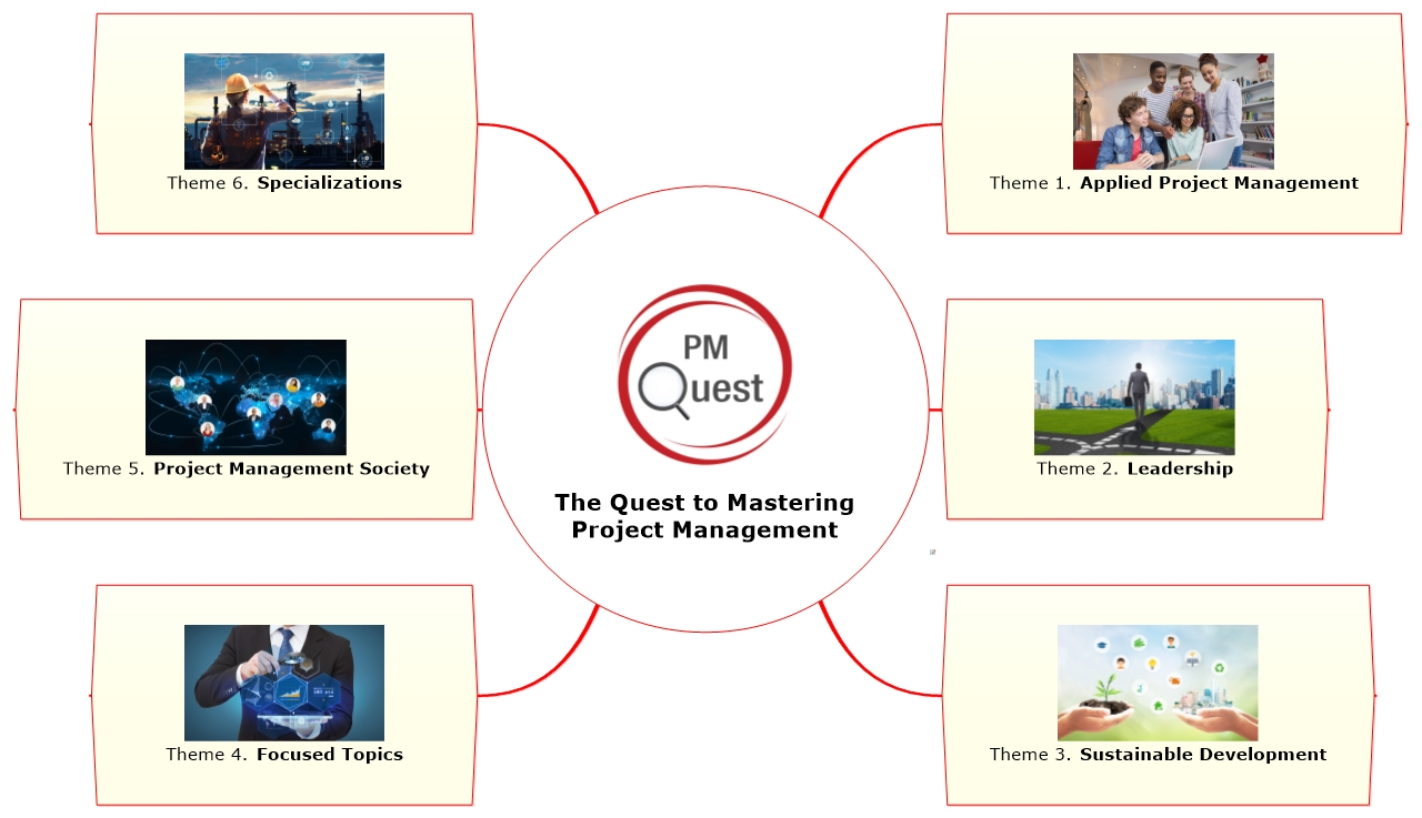 PM Quest | The Quest to Mastering Project Management | Themes