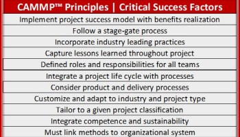 The CAMMP Principles, Critical Success Factors
