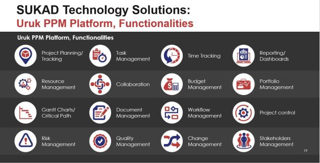 The Uruk PPM Platform, Functionalities