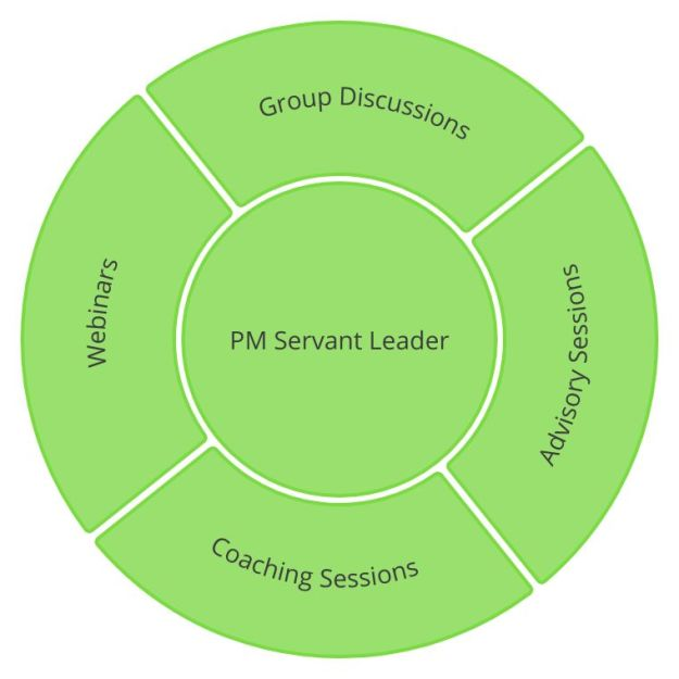 The Project Management Servant Leader Initiative, by SUKAD