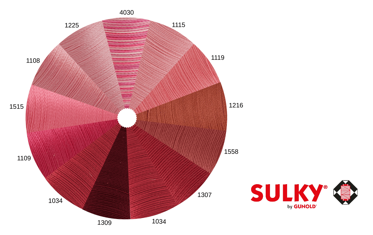Allgemein | SULKY® Blog