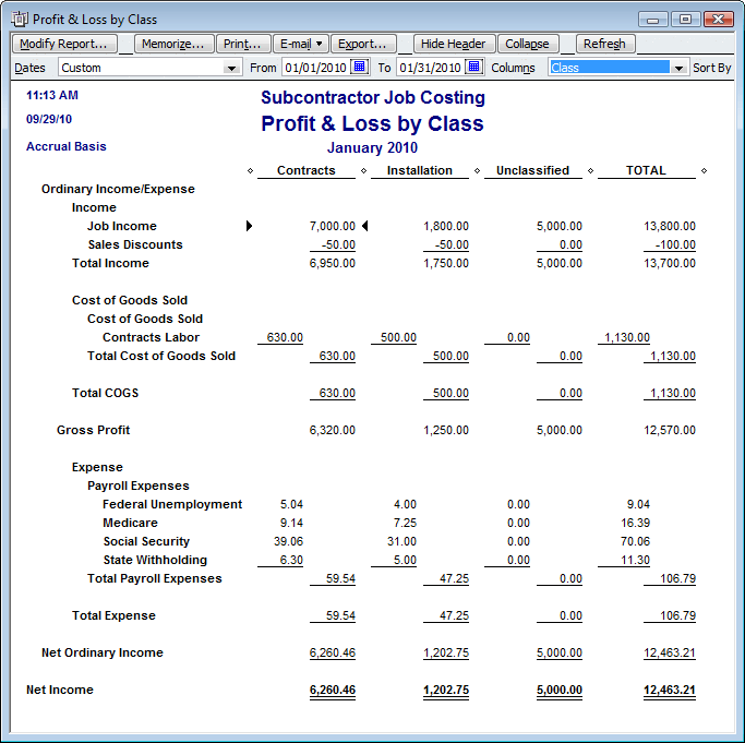 sample p l and balance sheet