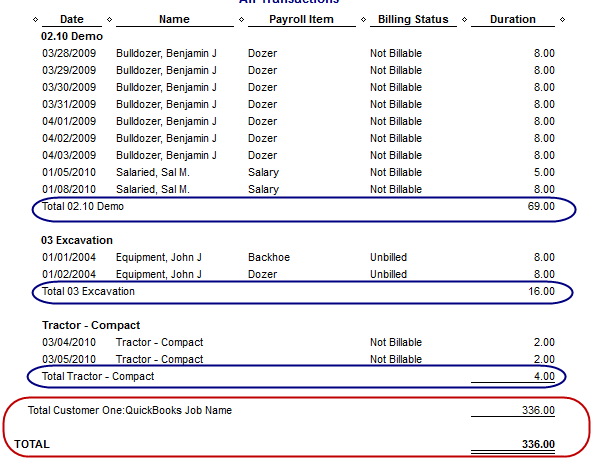time by job detail report filtered for a specific job