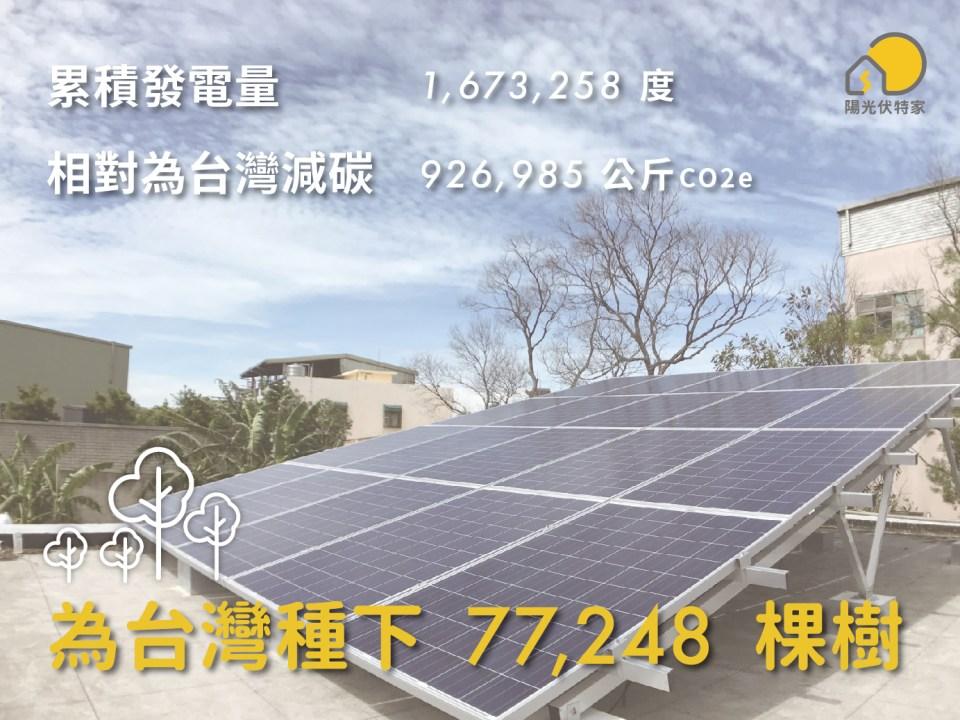 為台灣種下77248顆樹