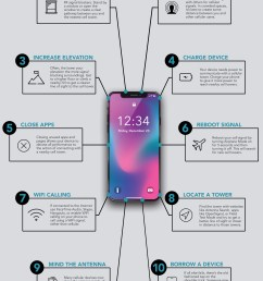 free ways to improve your cell phone signal [ 4200 x 7868 Pixel ]