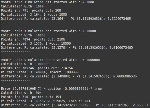 Monte Carlo simulation for PI