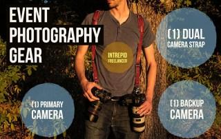 Cameras for event photos