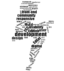 Word cloud of front-end development words in the shape of a lightning bolt