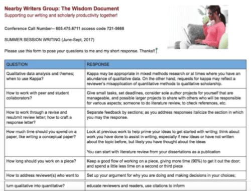 The Wisdom Document