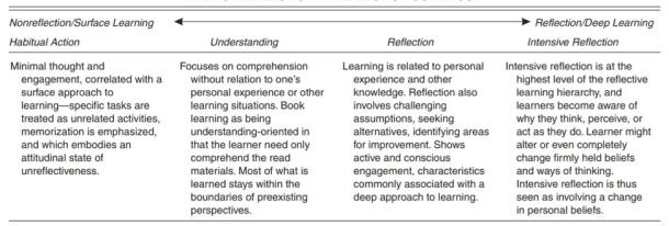 non-reflection reflection continuum