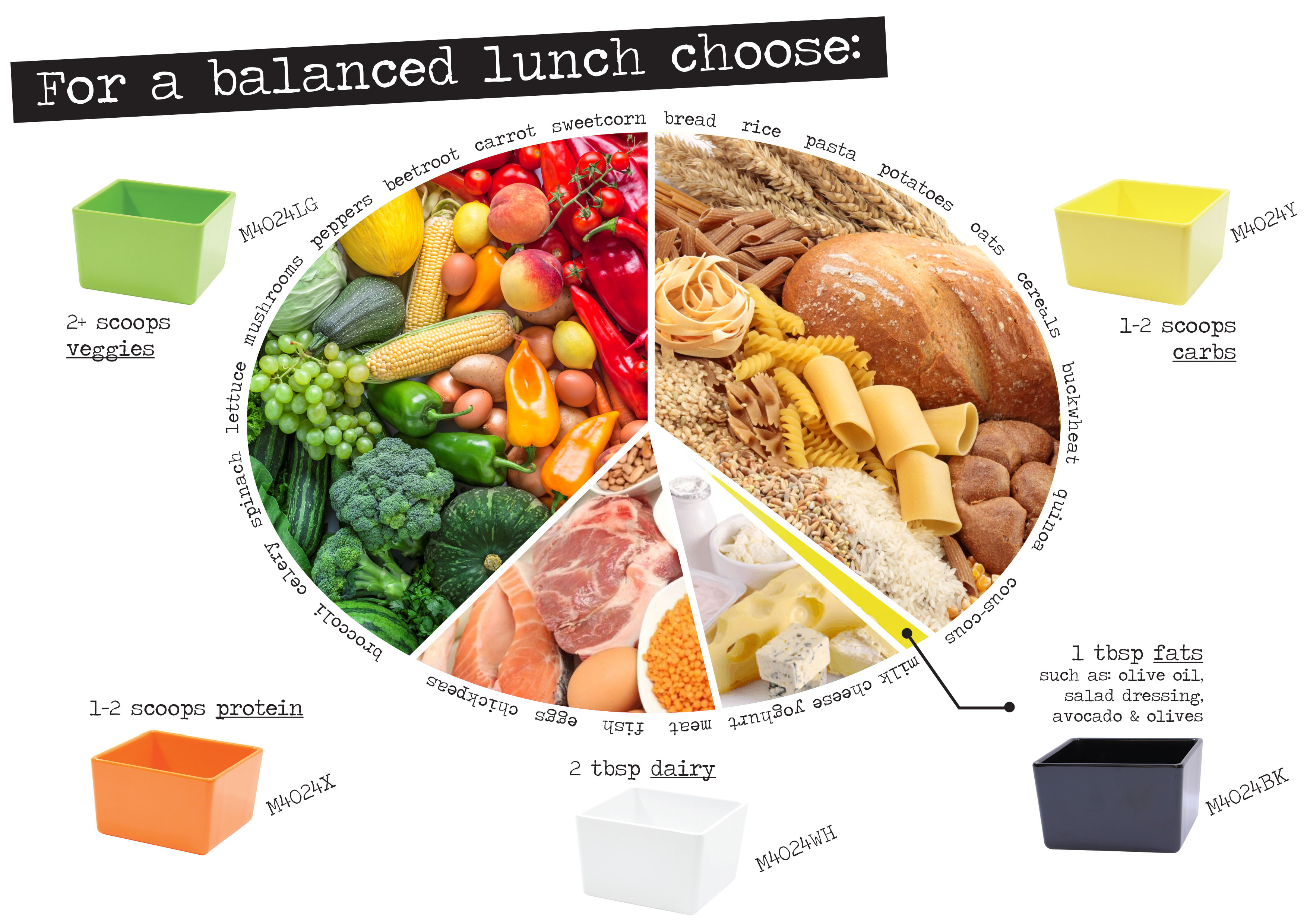 for a balanced lunch choose