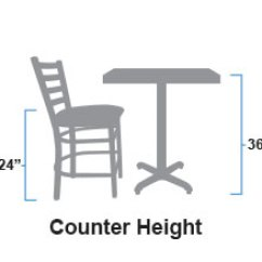 Bar Height Tables And Chairs All Weather Rocking How Tall Are Restaurant Stools Table Counter
