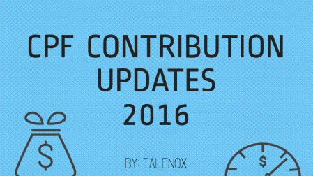 CPF Contribution 2016 versus 2015
