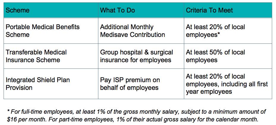 talenox blog corporate insurance