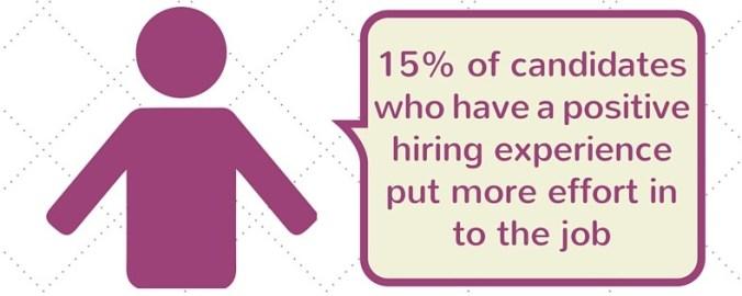 Los candidatos con una mejor cultura laboral, ponen más empeño en su trabajo