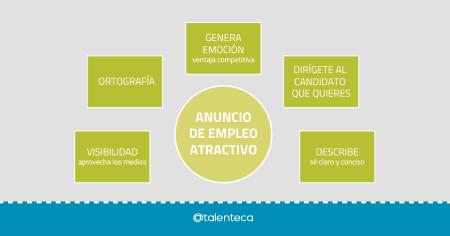 consejos para escribir un anuncio de empleo atractivo