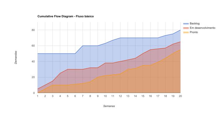 Gráfico CFD - 01