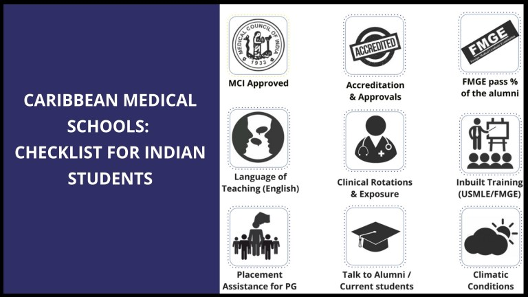 Caribbean-Medical-Schools-Checklist-for-Indian-Students